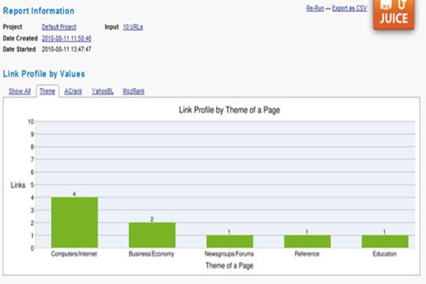 Một số công cụ kiểm tra backlink của website hiệu quả