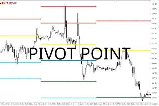 diem-pivot-1